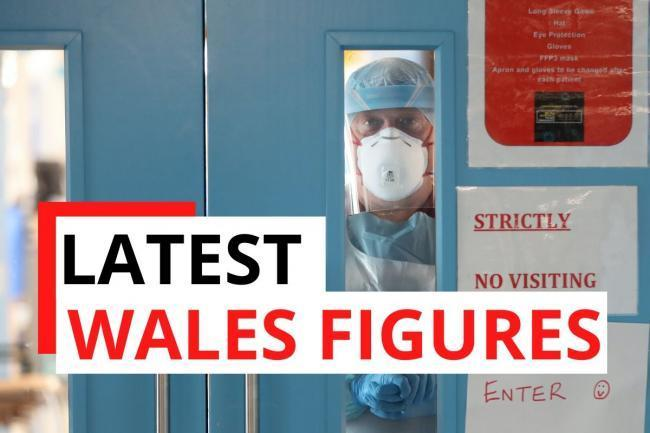 Latest coronavirus figures for North Wales